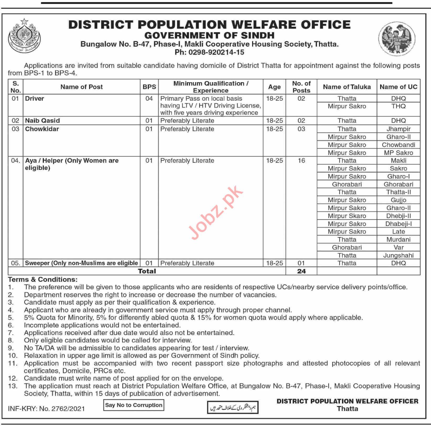 Population Welfare Department Thatta Jobs 2021 for Chowkidar