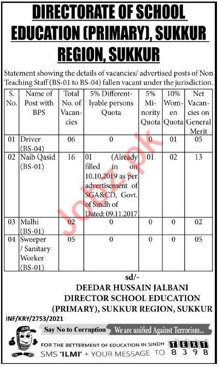 Directorate of School Education Primary Sukkur Jobs 2021