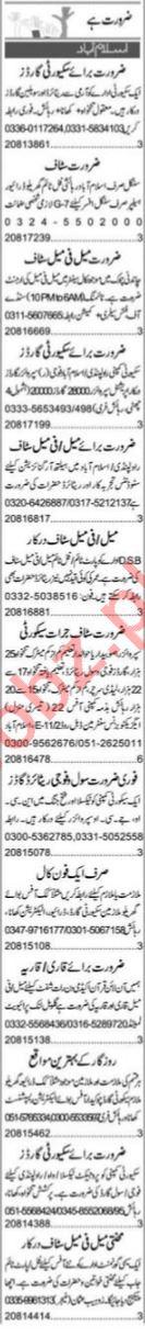 Garments Manager & Marketing Manager Jobs 2021 Islamabad