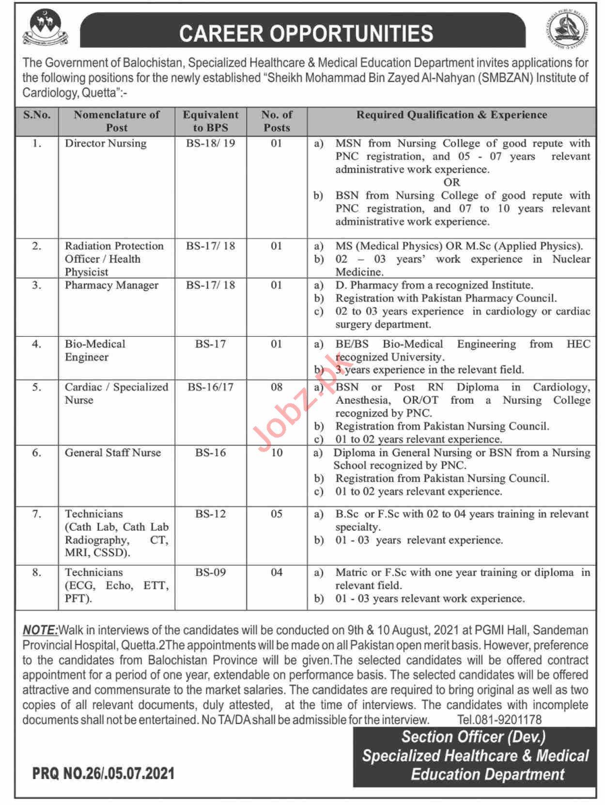 SMBZAN Institute of Cardiology Quetta Jobs 2021