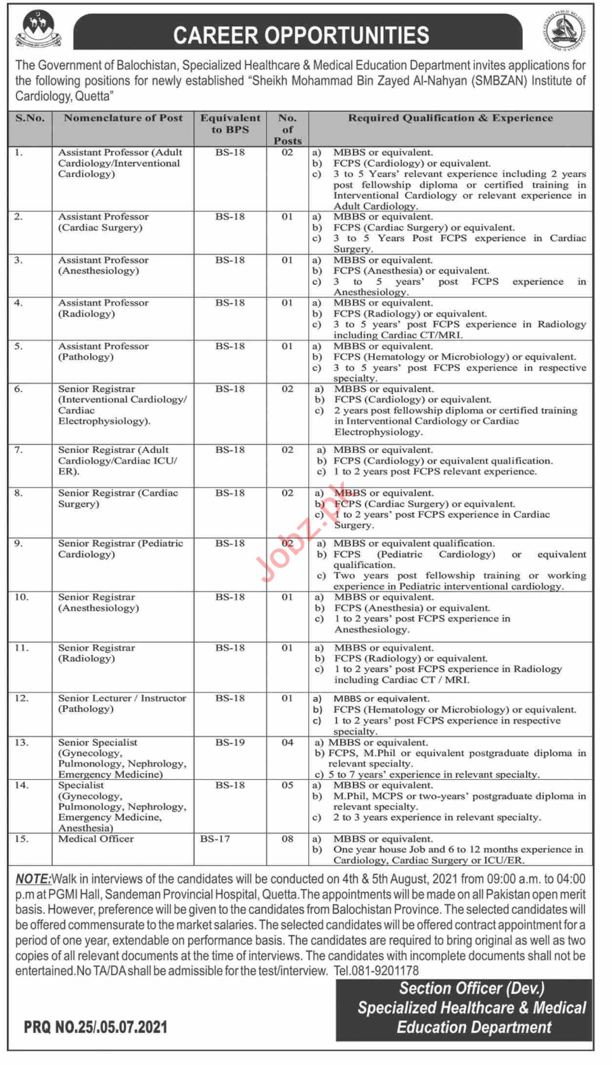 SMBZAN Institute of Cardiology Quetta Faculty Jobs 2021