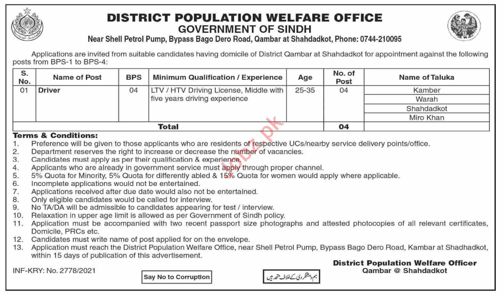 District Population Welfare Officer PWD Shahdadkot Jobs 2021