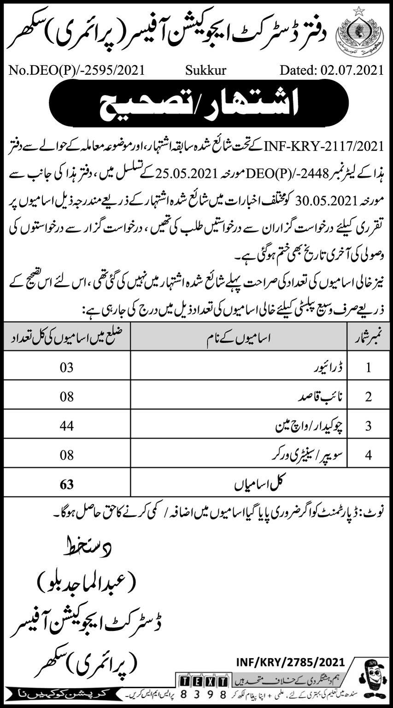 District Education Office Primary Sukkur Jobs 2021