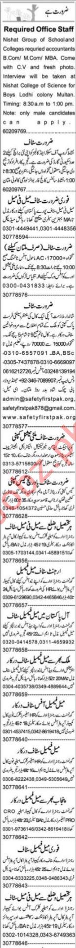 Promotion Officer & Admin Manager Jobs 2021 in Multan