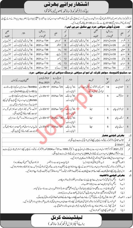Frontier Corps KP South Jobs 2021 for Sepoy