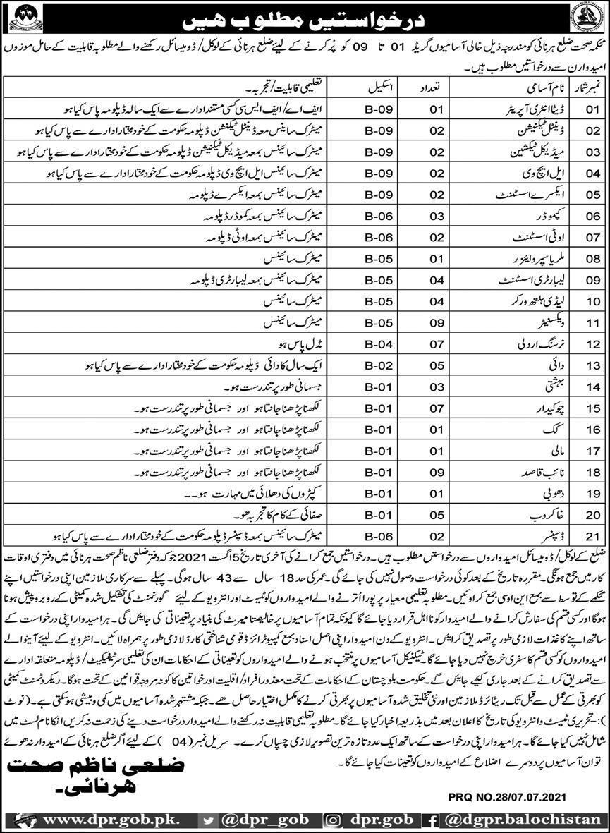 Health Department Harnai Jobs 2021
