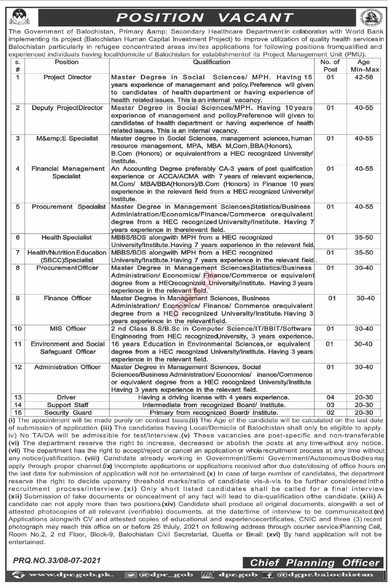 Balochistan Human Capital Investment Project Jobs 2021
