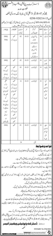District Population Officer Thatta Sindh jobs 2021