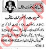 Shift Incharge & Hotel Manager Jobs 2021 in Lahore