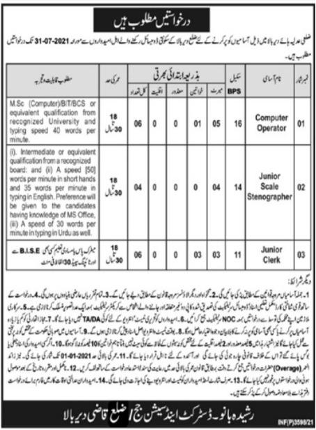 District & Session Judge Office Upper Dir Jobs 2021
