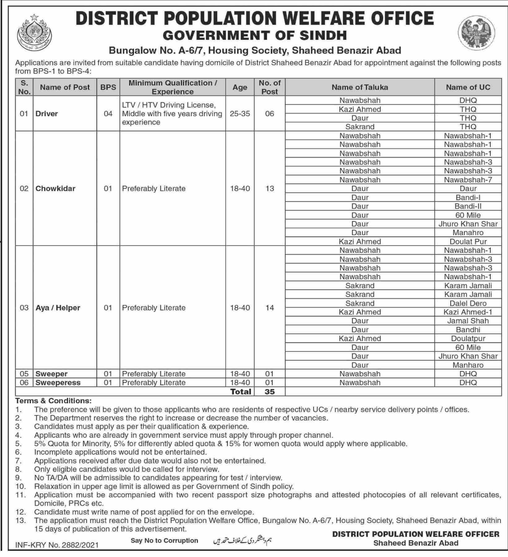 District Population Welfare Office Nawabshah Jobs 2021