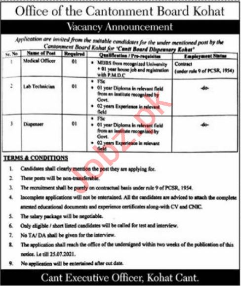 Cantonment Board Dispensary Kohat Jobs 2021 for Doctor