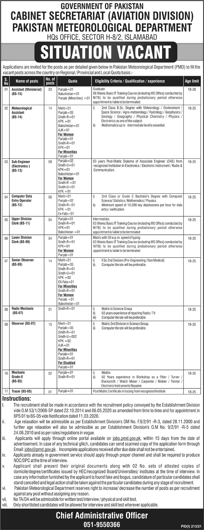 Cabinet Secretariat Islamabad Jobs 2021