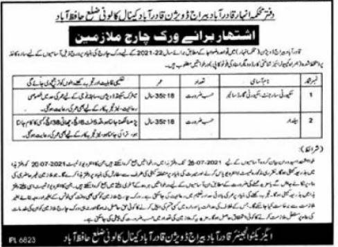 Irrigation Department Hafizabad Jobs 2021