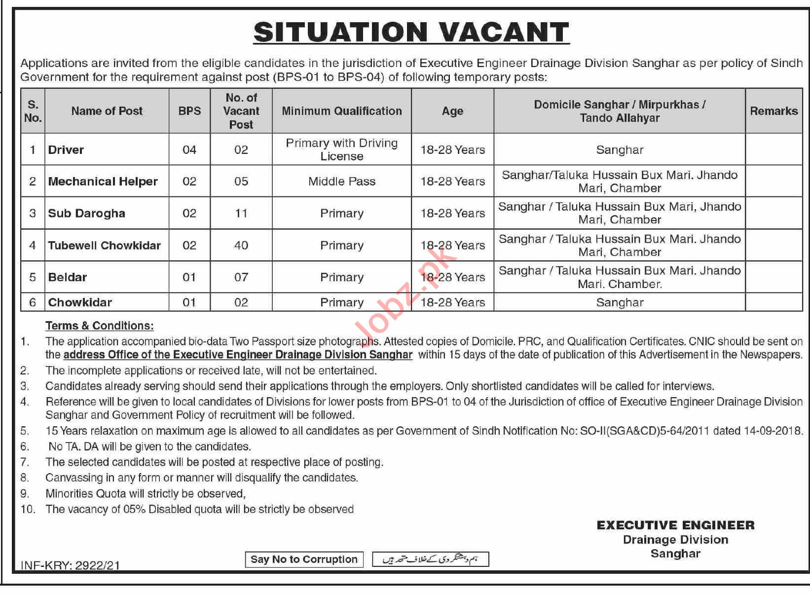 Irrigation Department Drainage Division Sanghar Jobs 2021