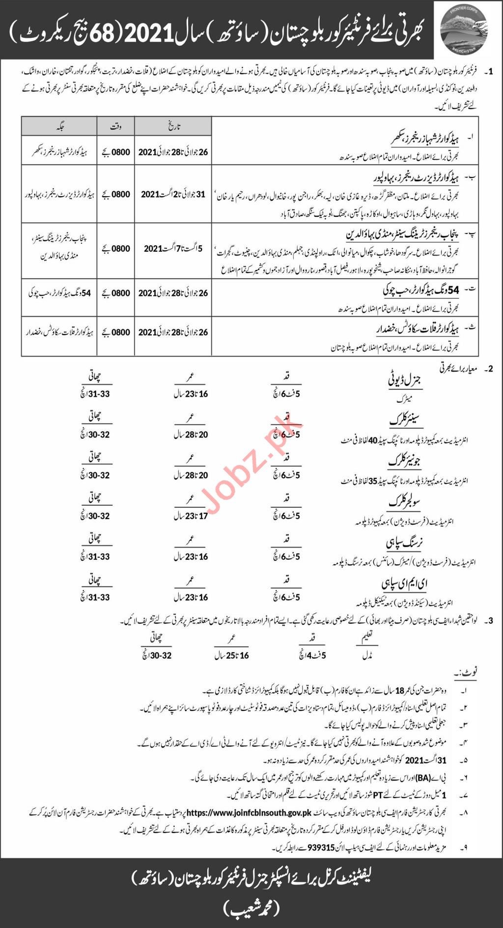 Frontier Corps Balochistan South 68 Batch Recruit Jobs 2021