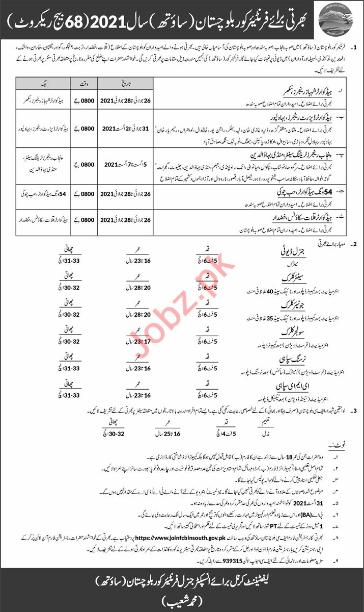 Frontier Corps FC Balochistan South Jobs 2021 for Clerk