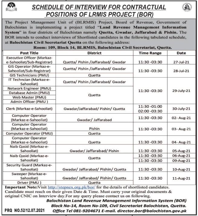 BLRMIS Balochistan land Revenue Jobs 2021