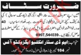 Star Enclave Housing Society Mansehra Jobs 2021