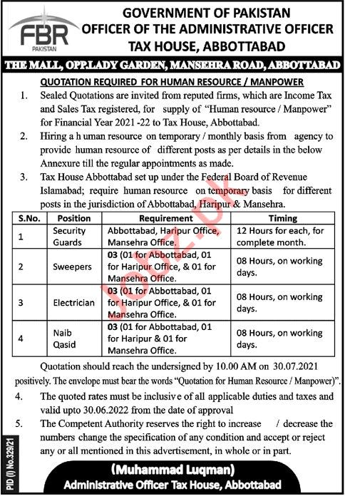 Federal Board of Revenue FBR Abbottabad Jobs 2021