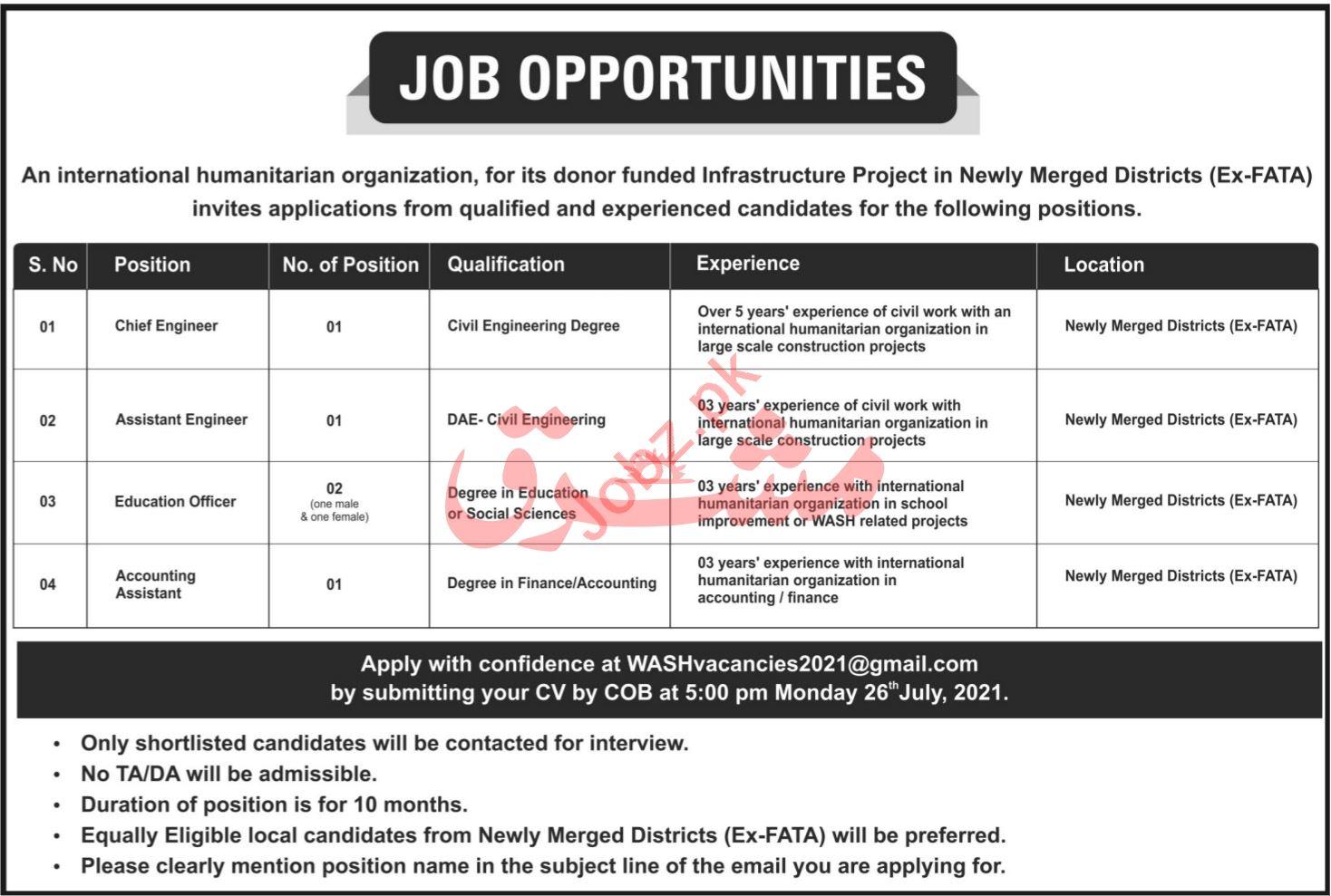 Civil Engineer & Assistant Engineer Jobs 2021 in Peshawar