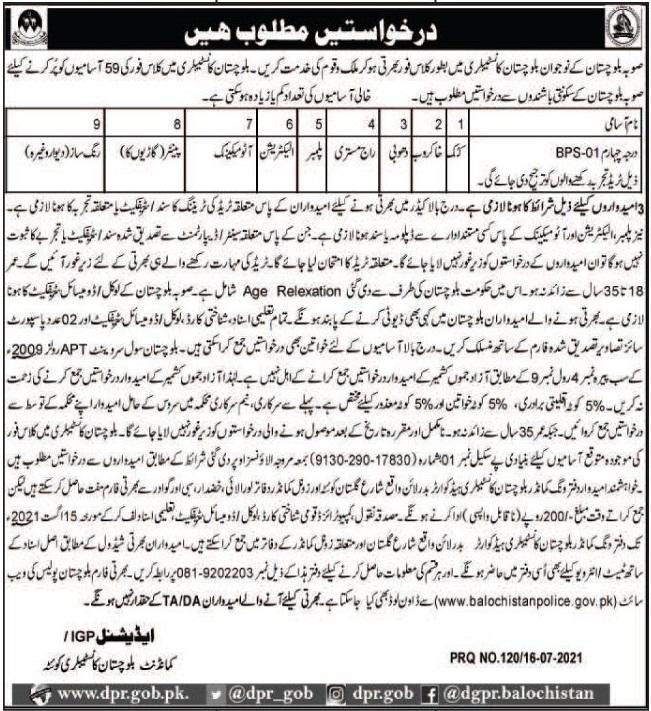 Class IV Staff Jobs in Balochistan Constabulary