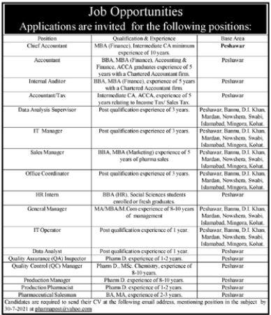 Private Company Jobs 2021 in Pesahwar