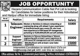 Hazara Communication Cable Net Pvt Ltd Jobs 2021