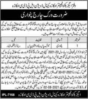 Canal Division Job 2021 For Patwari In Okara