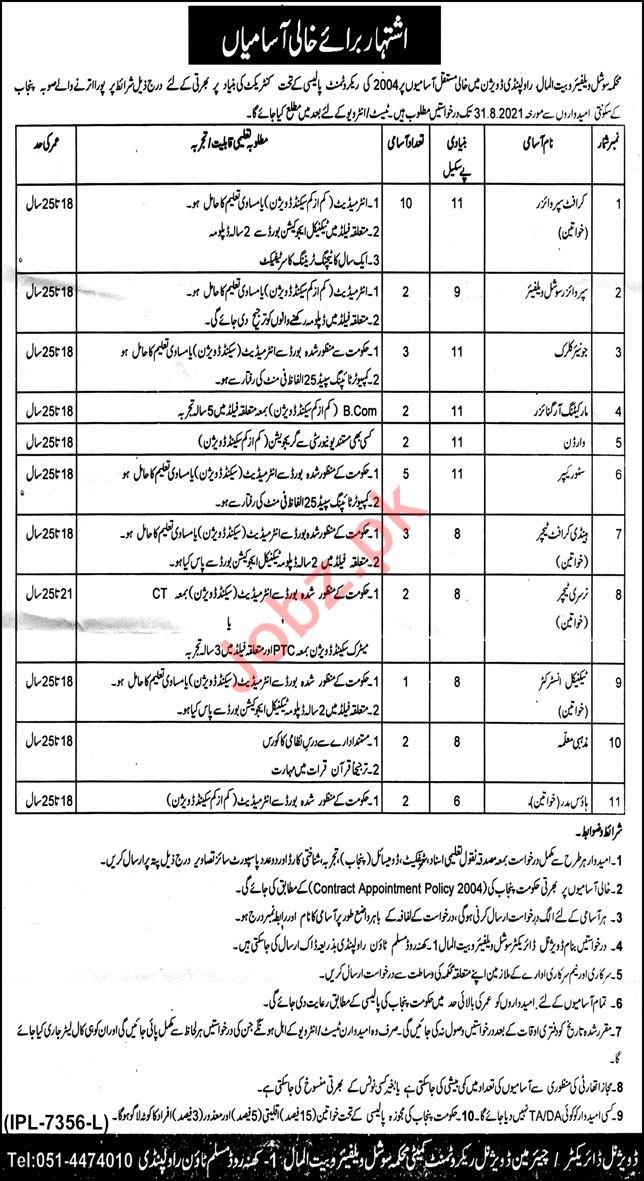 Social Welfare & Bait ul Maal Rawalpindi Division Jobs 2021