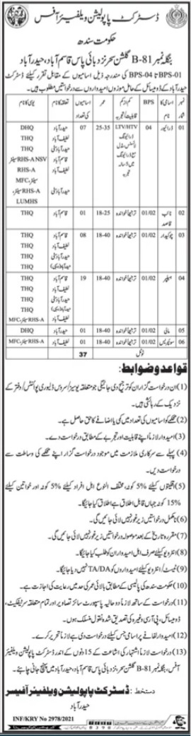 Population Welfare Office Hyderabad Non Technical Jobs 2021