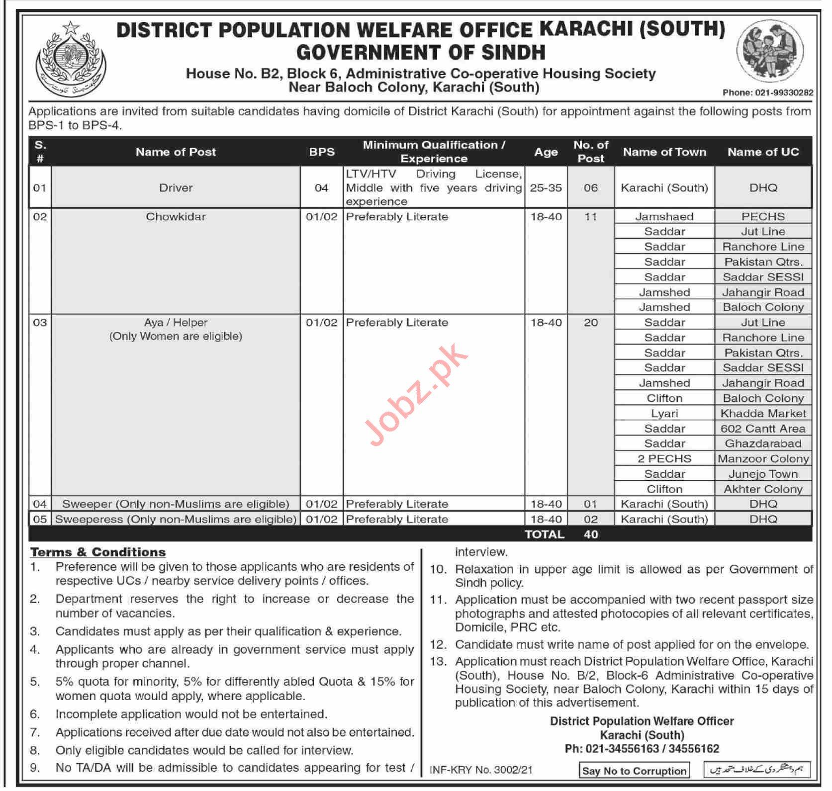District Population Welfare Office Karachi South Jobs 2021