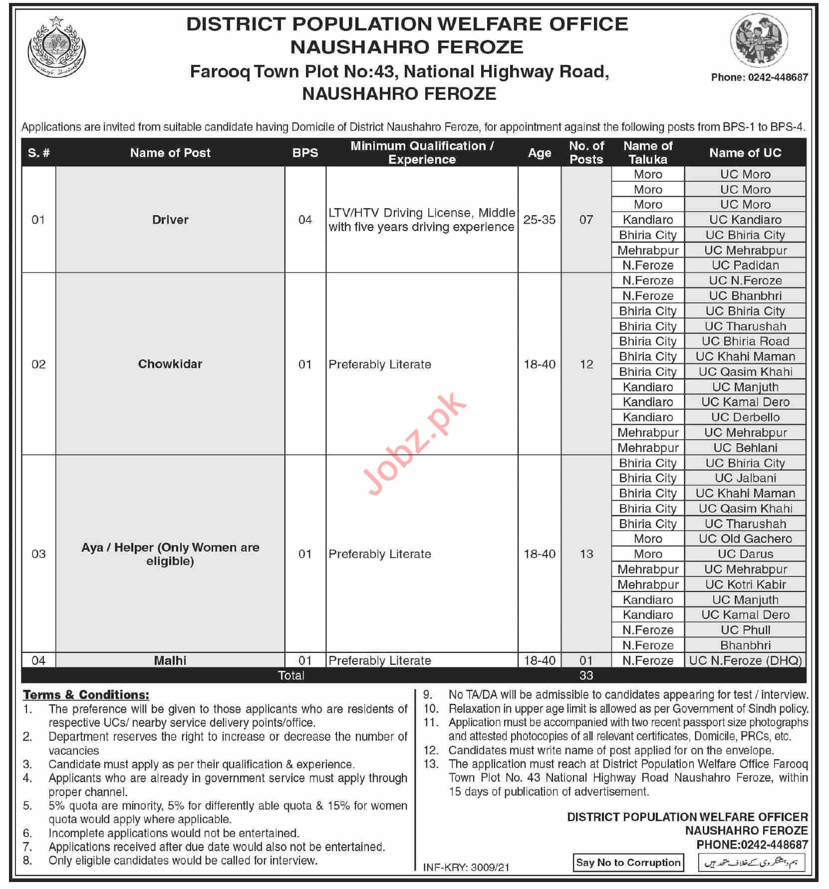 District Population Welfare Office Naushahro Feroze Jobs