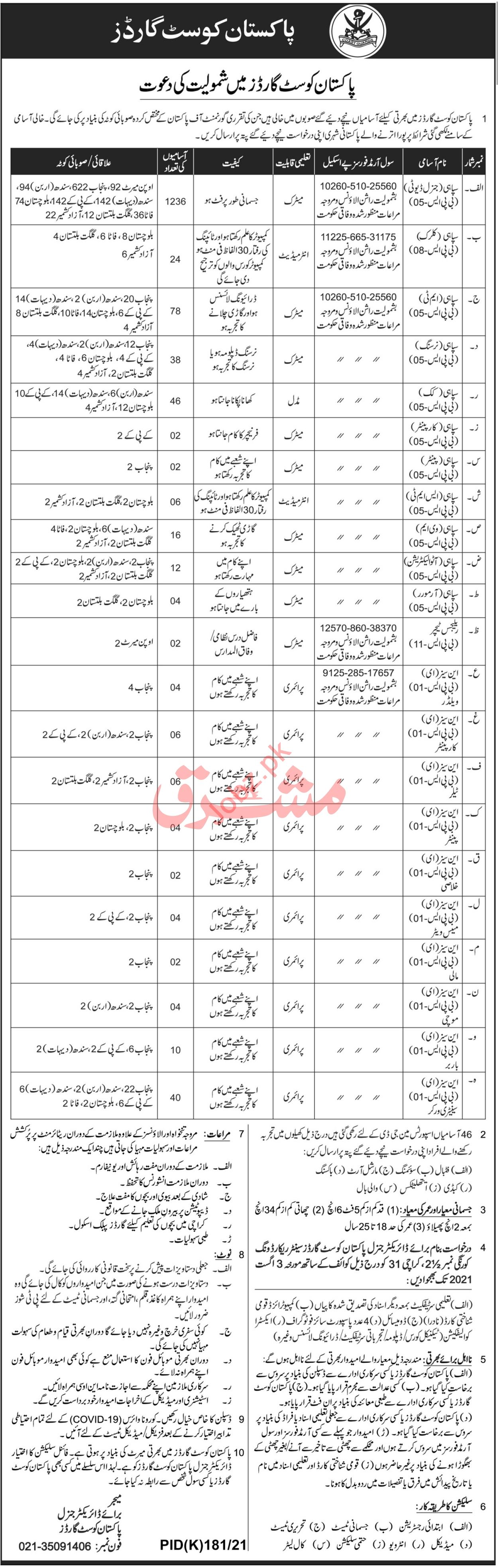 Pakistan Coast Guard PCG Karachi Jobs 2021 for Sepoy