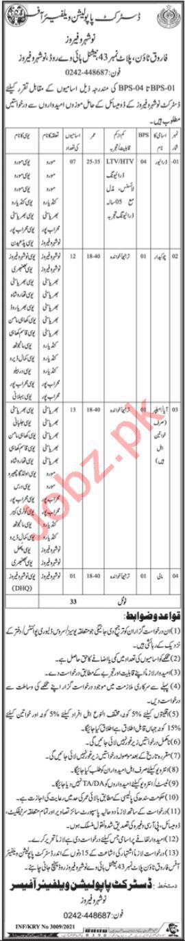 Population Welfare Department Naushahro Feroze Jobs 2021