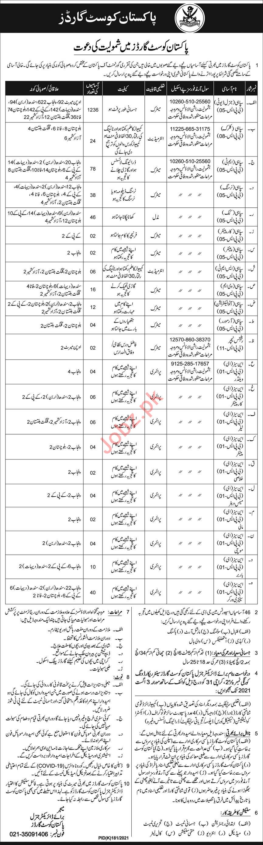 Pakistan Coast Guard PCG Karachi Jobs 2021 for Sipahi