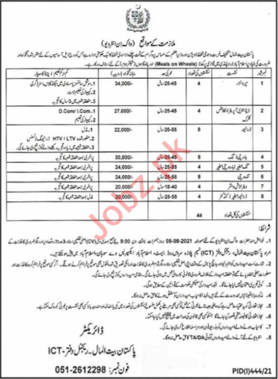 Pakistan Bait ul Mal PBM Islamabad Jobs 2021 Accounts Clerk