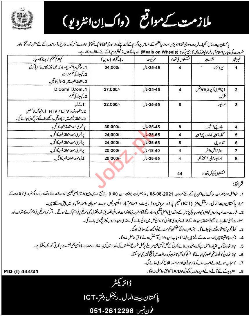 Pakistan Bait ul Mal PBM Islamabad Jobs Interview 2021