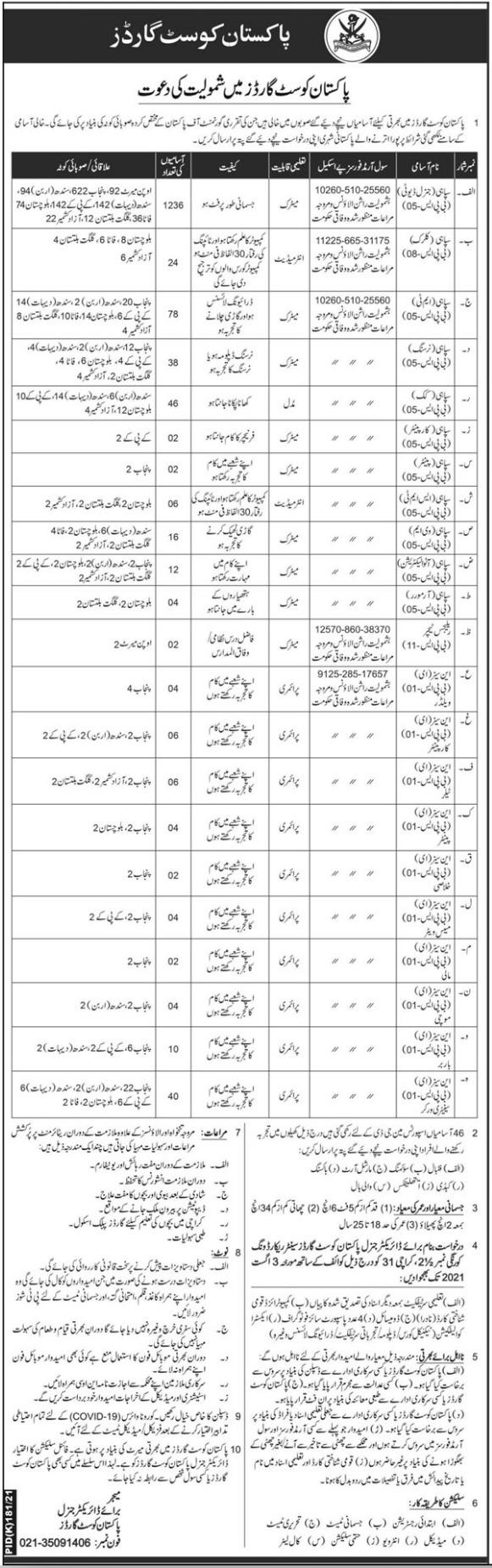Pakistan Coast Guards Jobs 2021 In Karachi