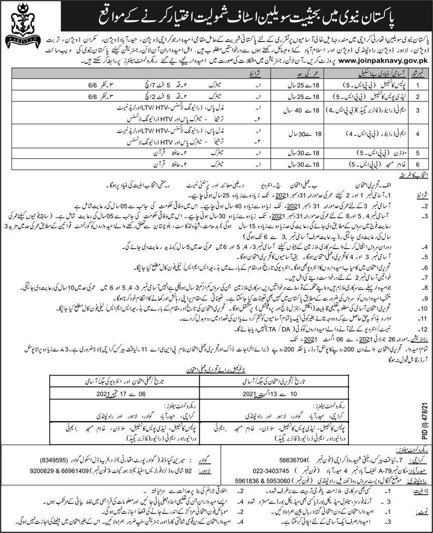 Pakistan Navy Islamabad Civilian Jobs 2021