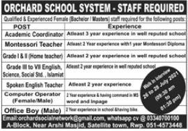 Orchard School System Walk In Interviews 2021