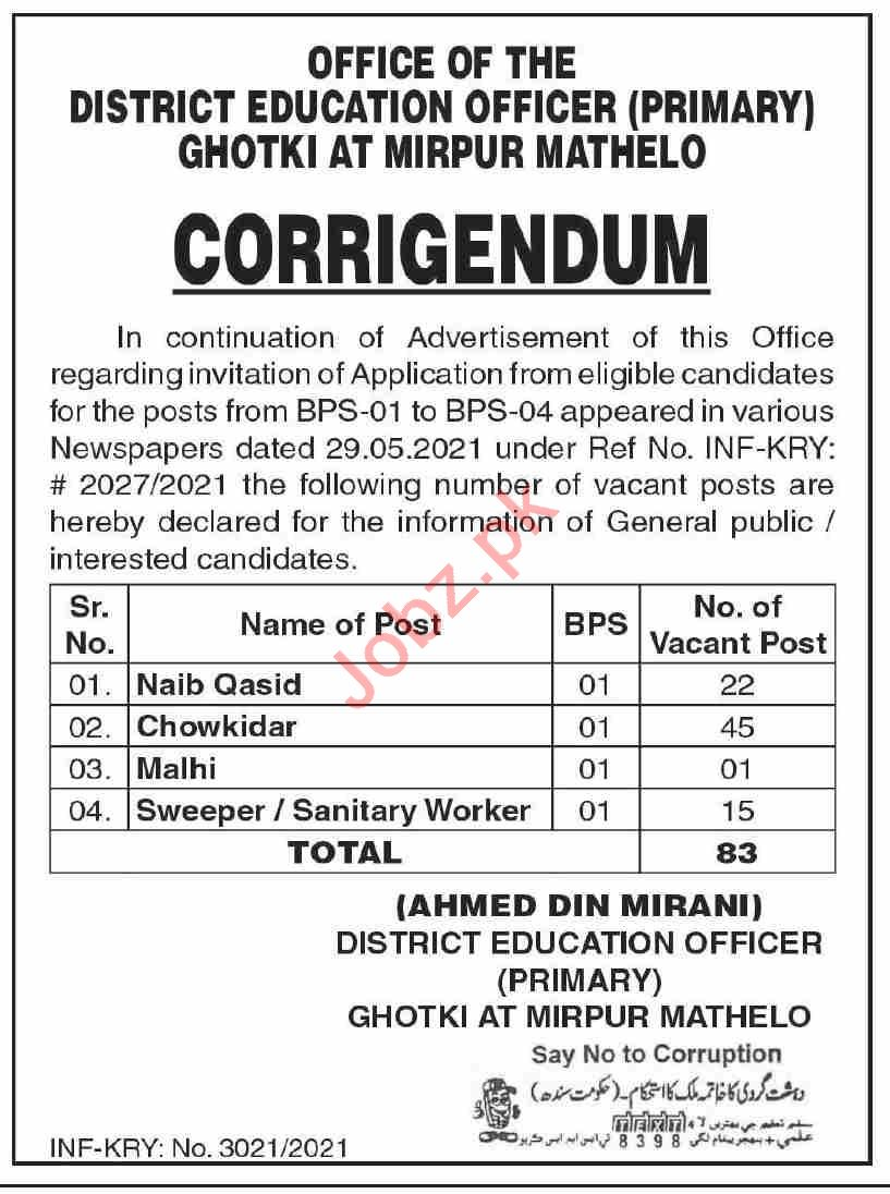 District Education Officer DEO Primary Ghotki Jobs 2021
