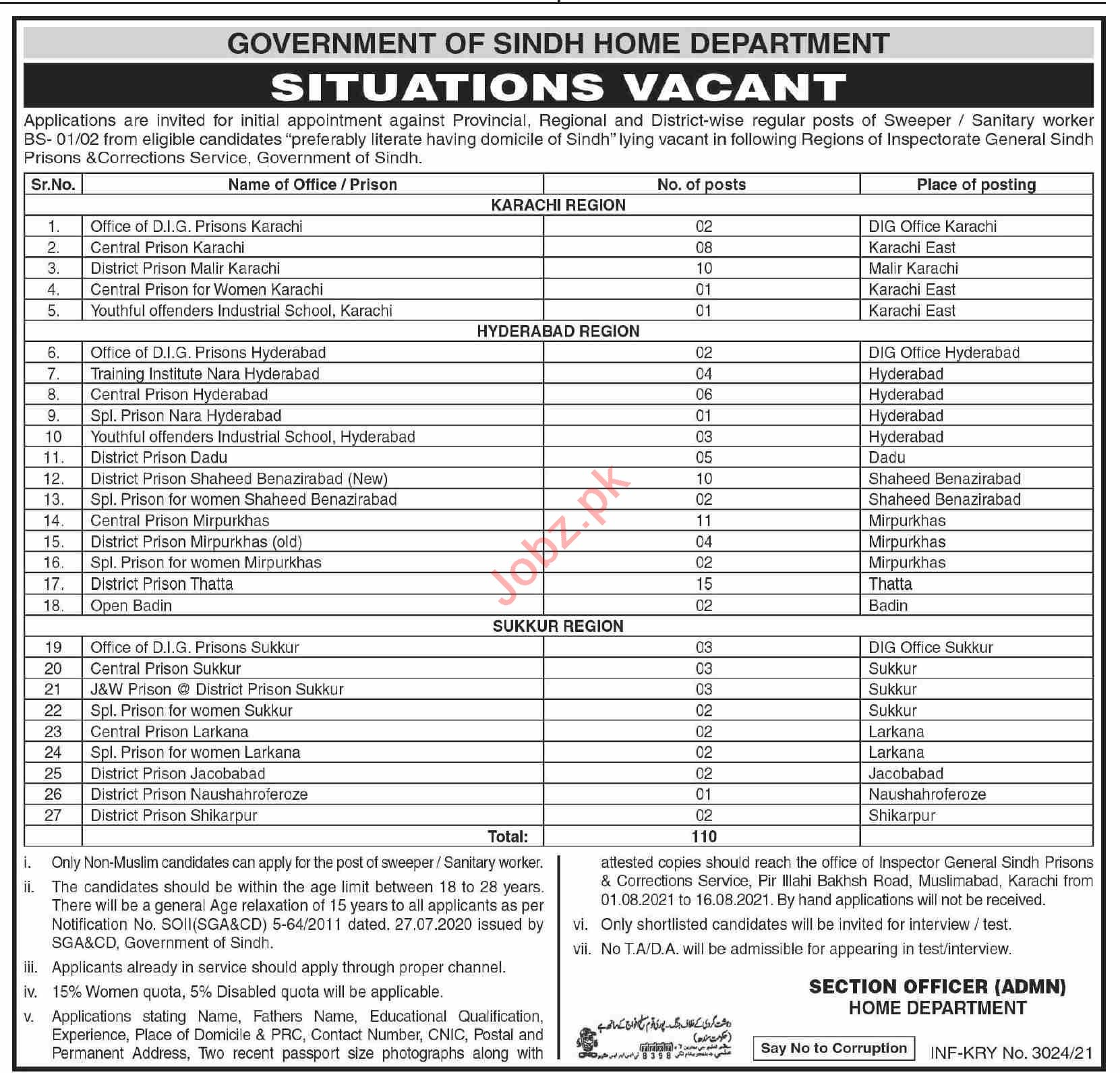 Home Department Karachi Jobs 2021 for Sanitary Workers