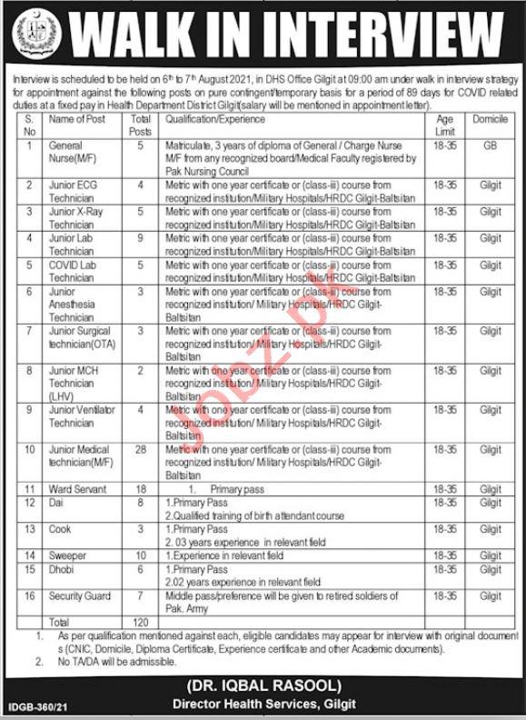 Directorate Health Services Gilgit Jobs 2021 for Technician