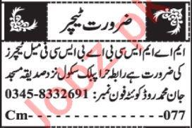 Science Teacher & Lady Teacher Jobs 2021 in Quetta