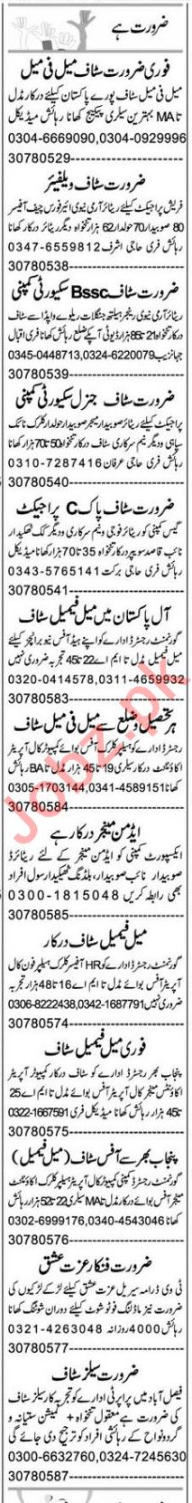 HR Officer & Assistant Manager Jobs 2021 in Faisalabad