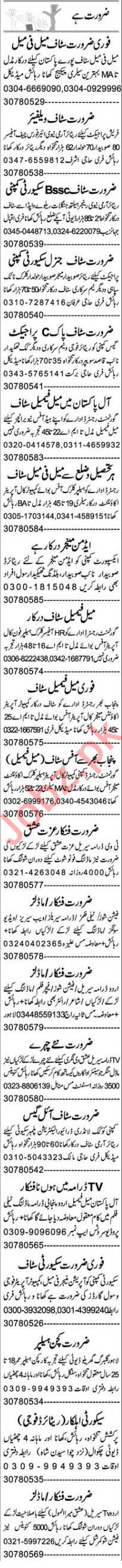 Marketing Manager & Accounts Officer Jobs 2021 in Lahore