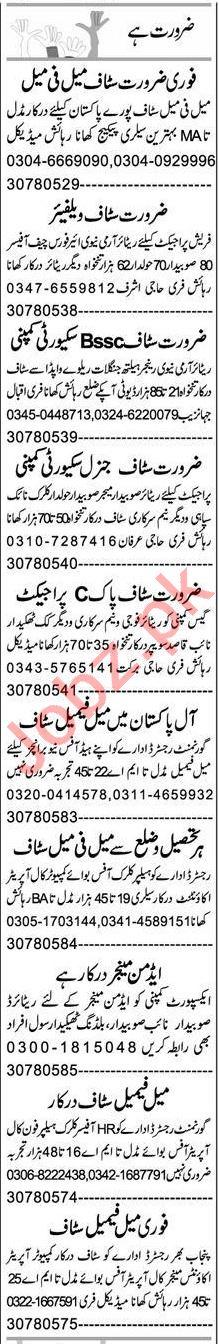 Export Manager & Merchandiser Jobs 2021 in Rahim Yar Khan