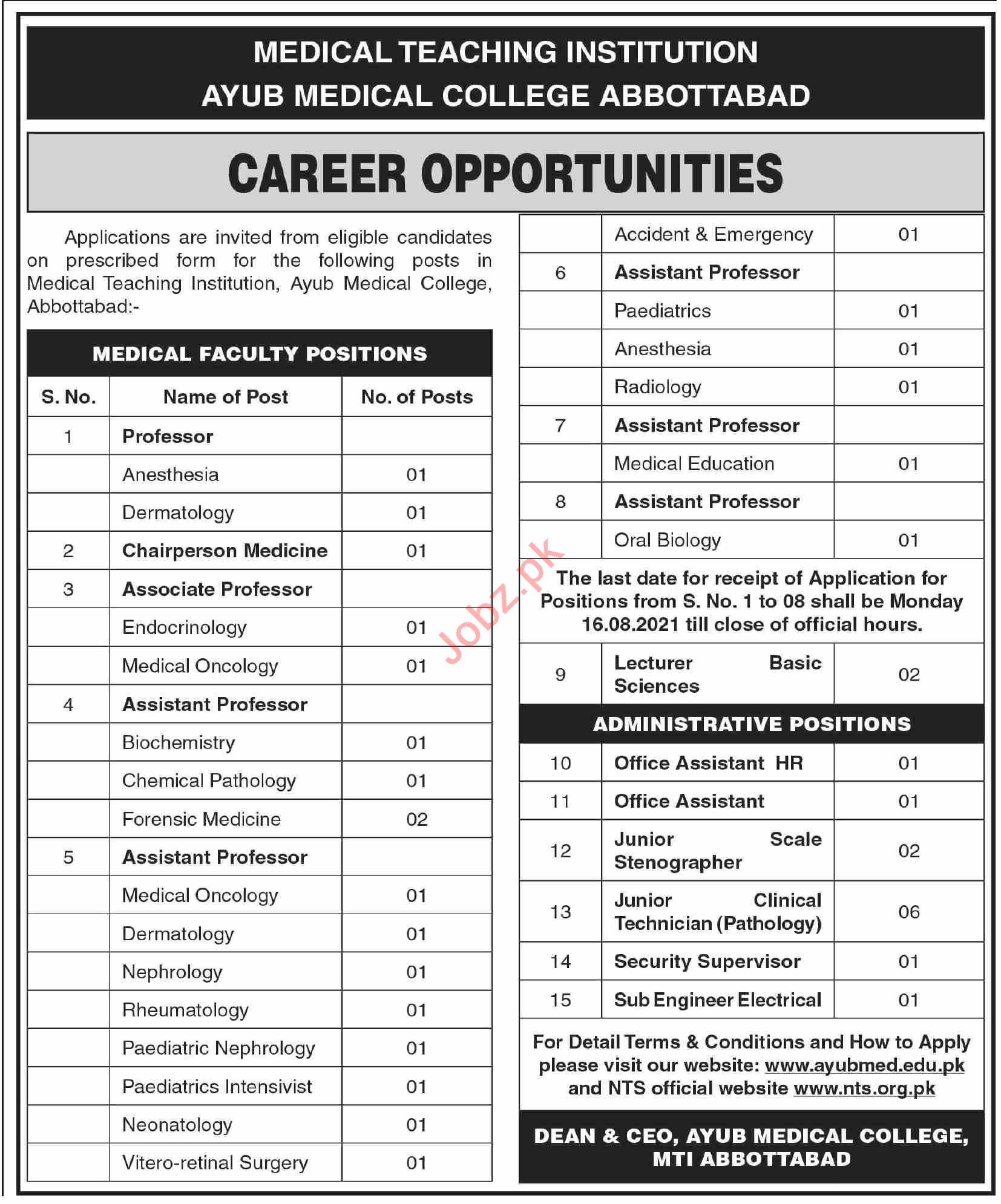 Ayub Medical College AMC Abbottabad Jobs 2021 for Professors