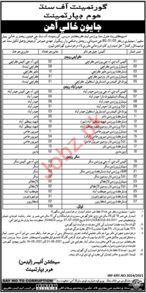 Sanitary Worker Jobs 2021 in Home Department Karachi